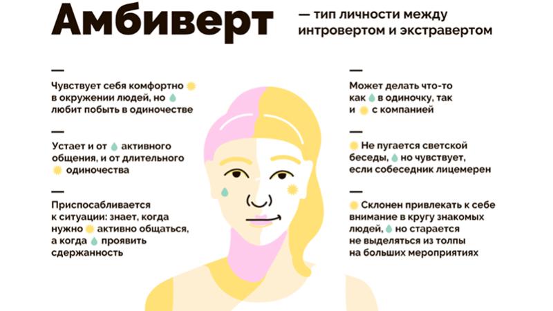 Амбиверт - тип личности между интровертом и экстравертом